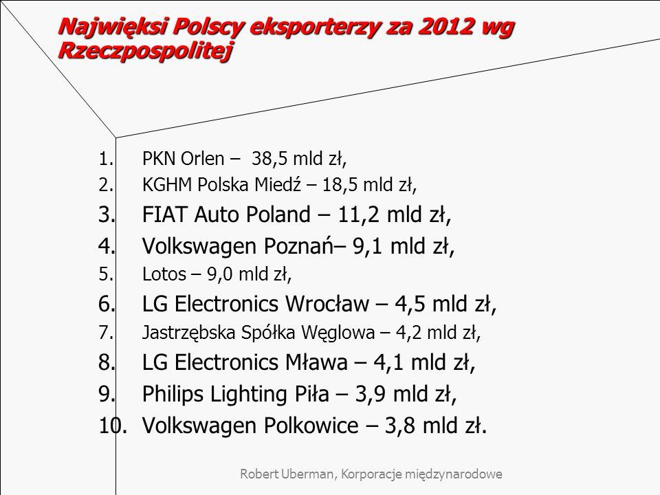 Najwięksi Polscy eksporterzy za 2012 wg Rzeczpospolitej