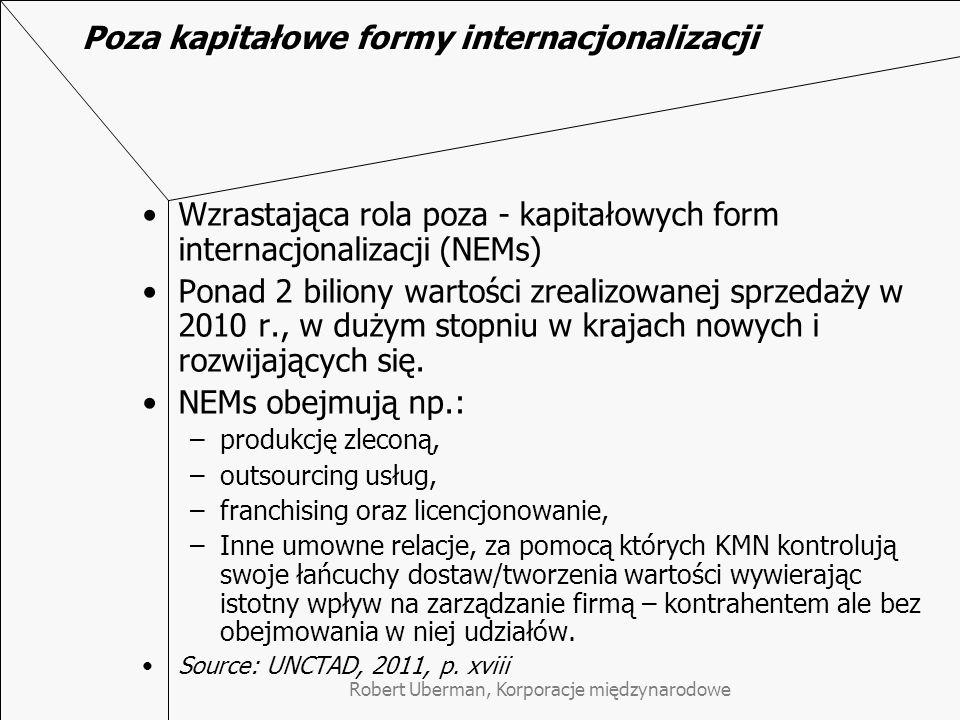 Poza kapitałowe formy internacjonalizacji