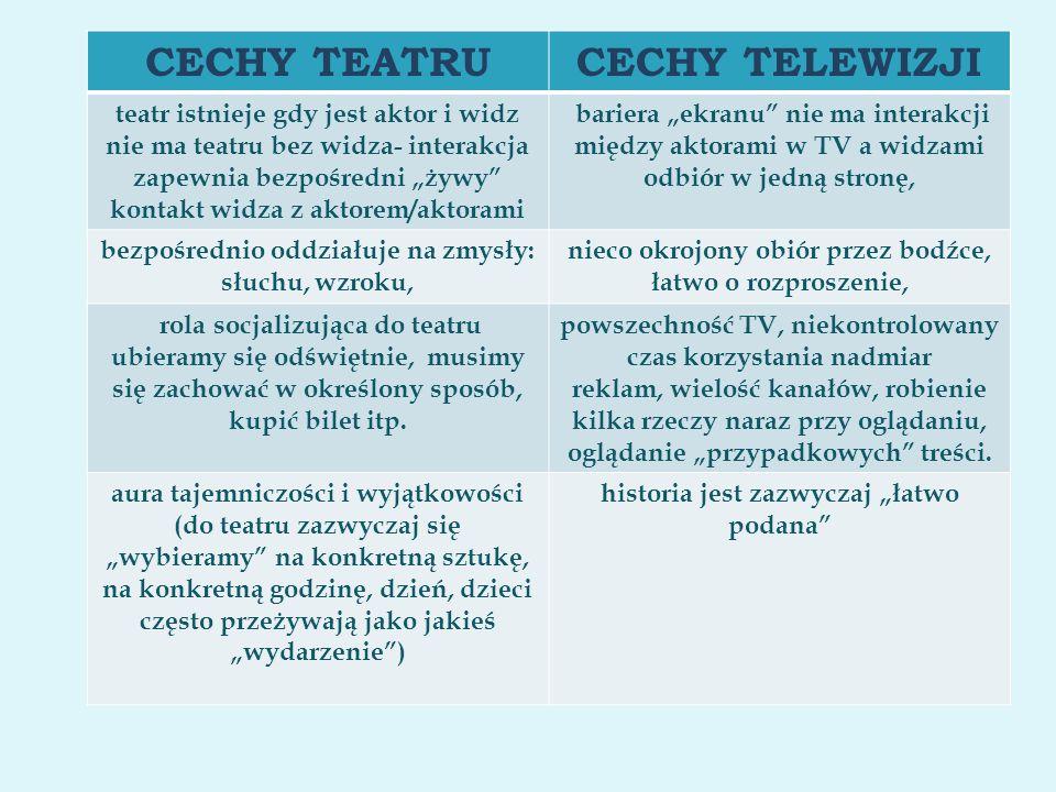 CECHY TEATRU CECHY TELEWIZJI