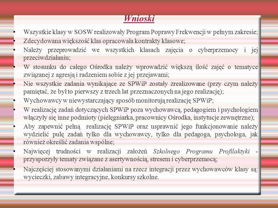 Wnioski Wszystkie klasy w SOSW realizowały Program Poprawy Frekwencji w pełnym zakresie; Zdecydowana większość klas opracowała kontrakty klasowe;