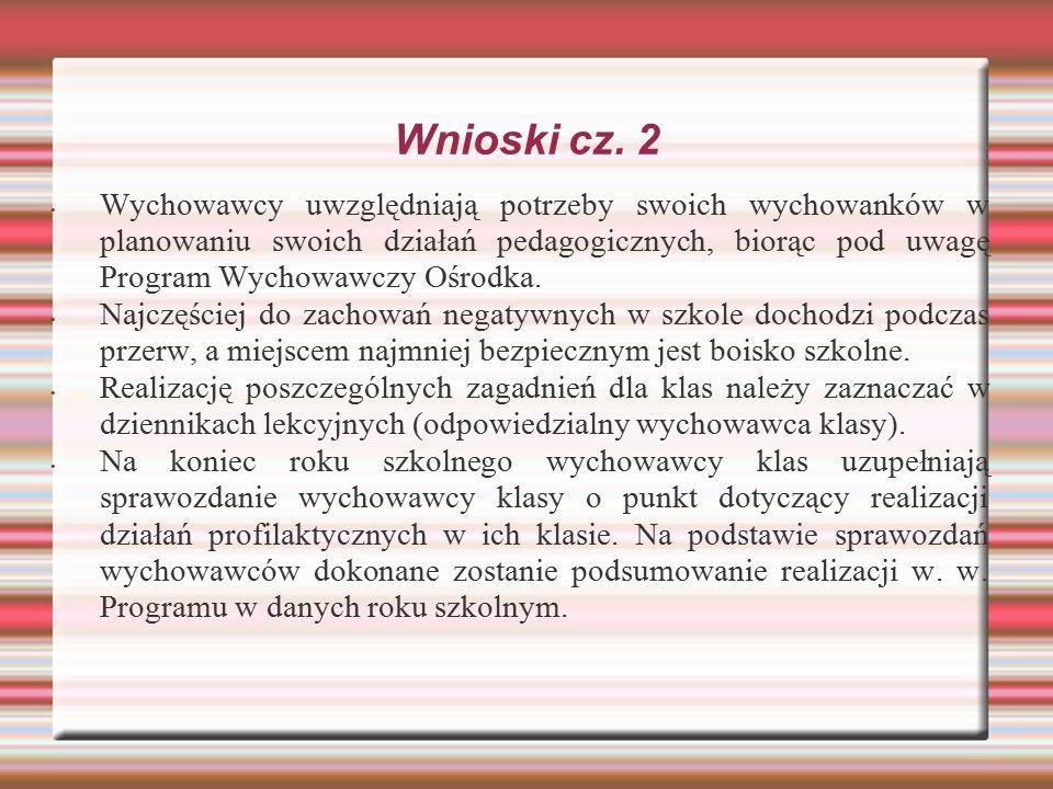 Wnioski cz. 2