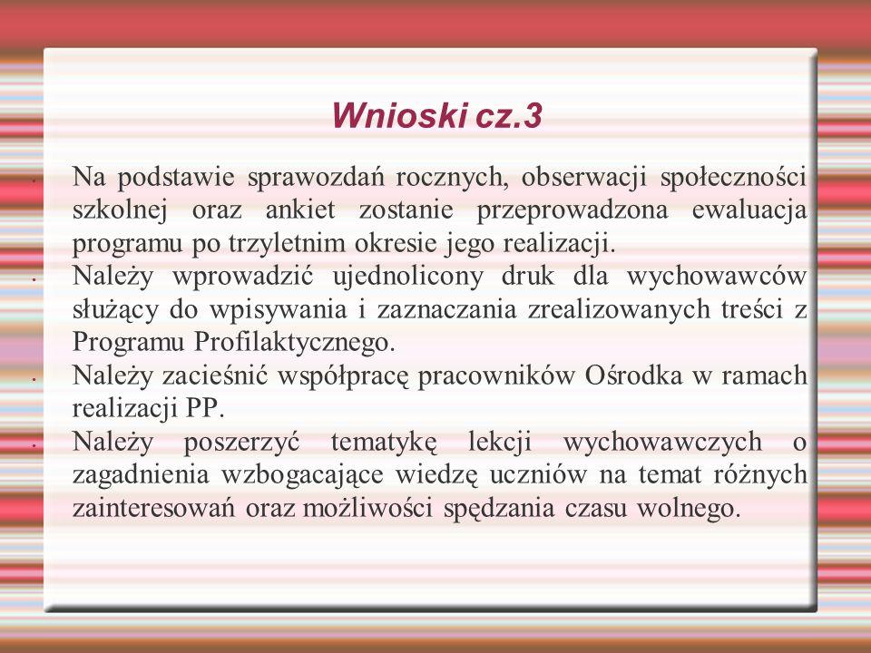 Wnioski cz.3