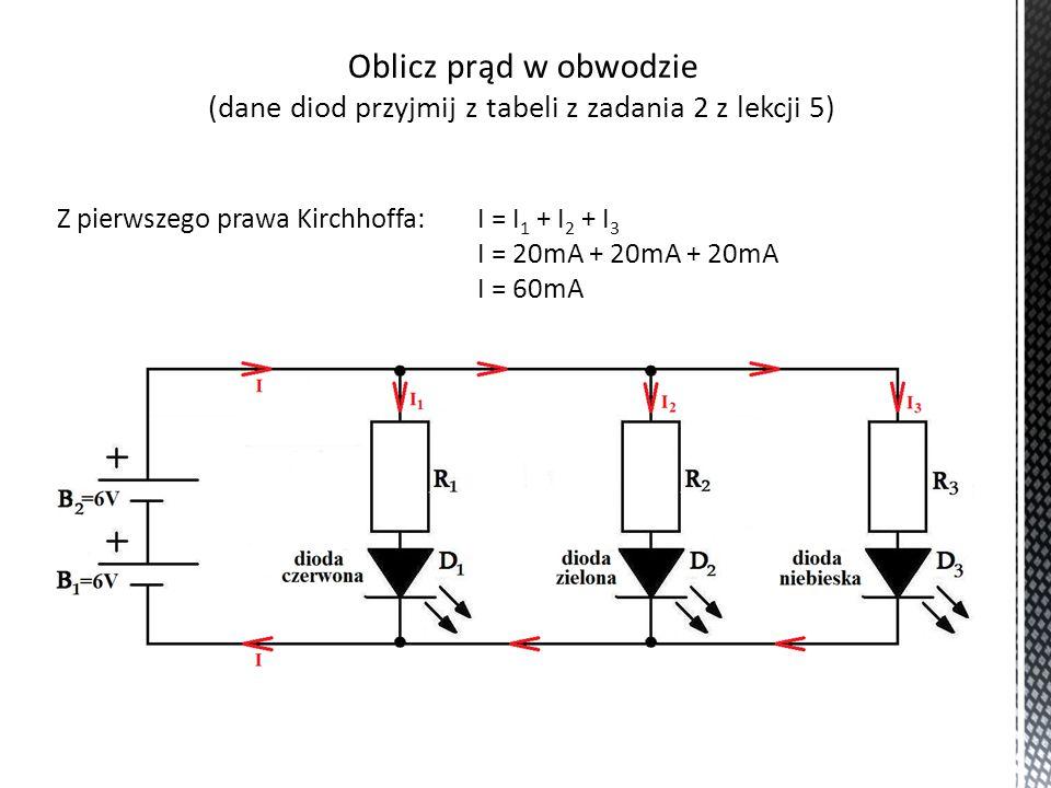 (dane diod przyjmij z tabeli z zadania 2 z lekcji 5)