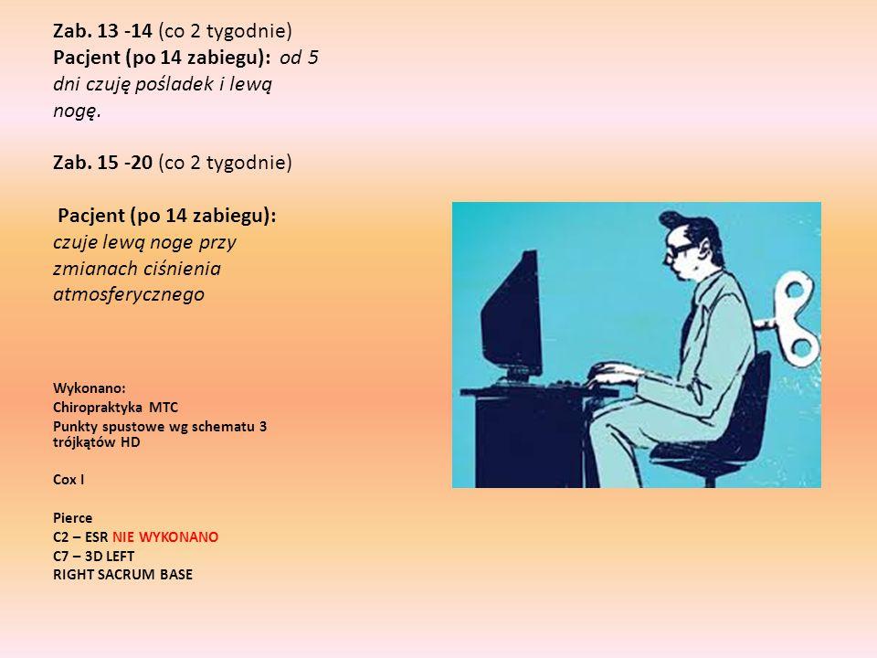 Zab. 13 -14 (co 2 tygodnie) Pacjent (po 14 zabiegu): od 5 dni czuję pośladek i lewą nogę. Zab. 15 -20 (co 2 tygodnie) Pacjent (po 14 zabiegu): czuje lewą noge przy zmianach ciśnienia atmosferycznego