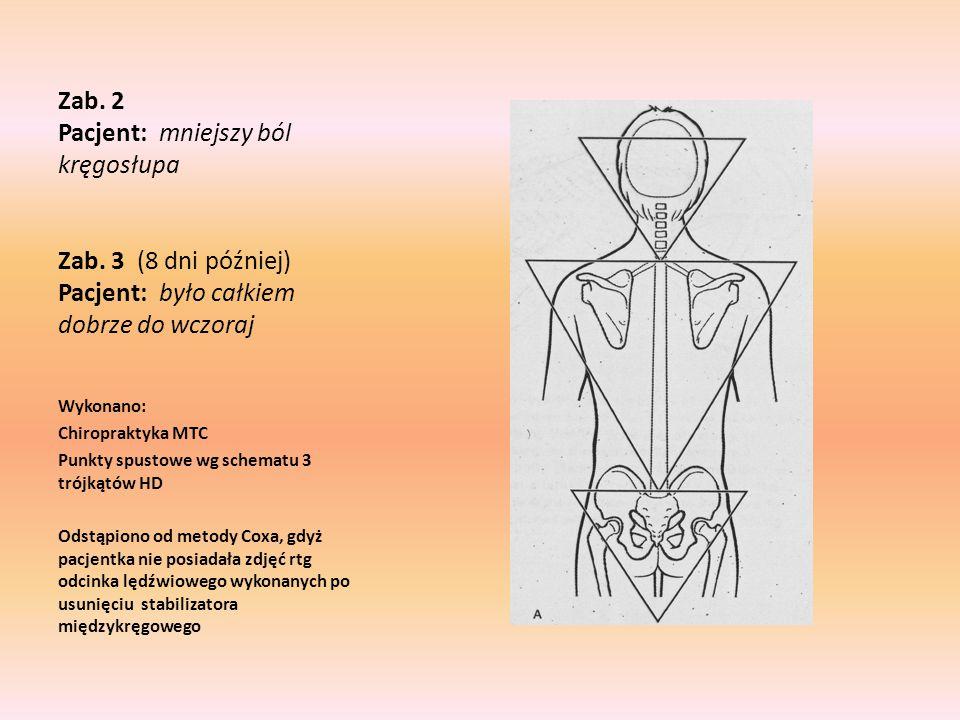 Zab. 2 Pacjent: mniejszy ból kręgosłupa Zab