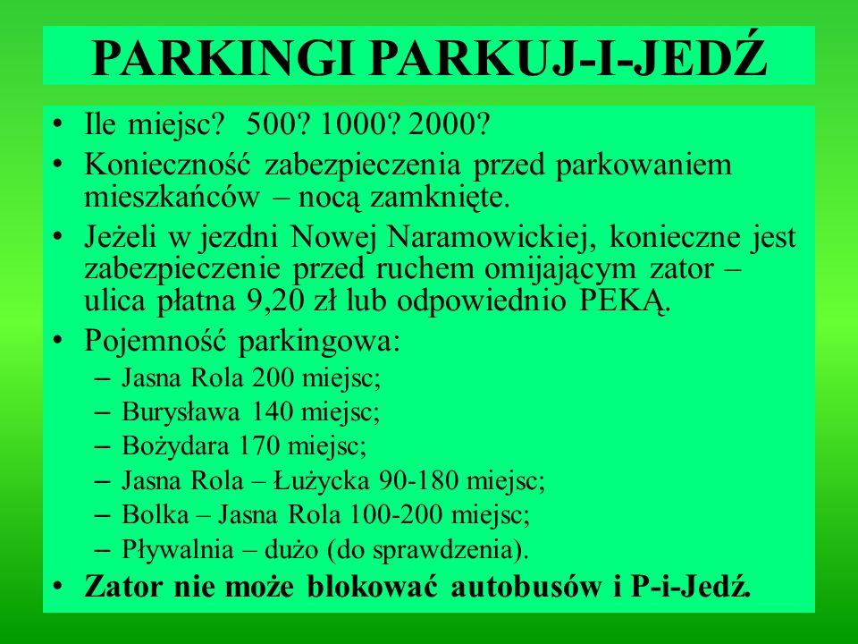 PARKINGI PARKUJ-I-JEDŹ