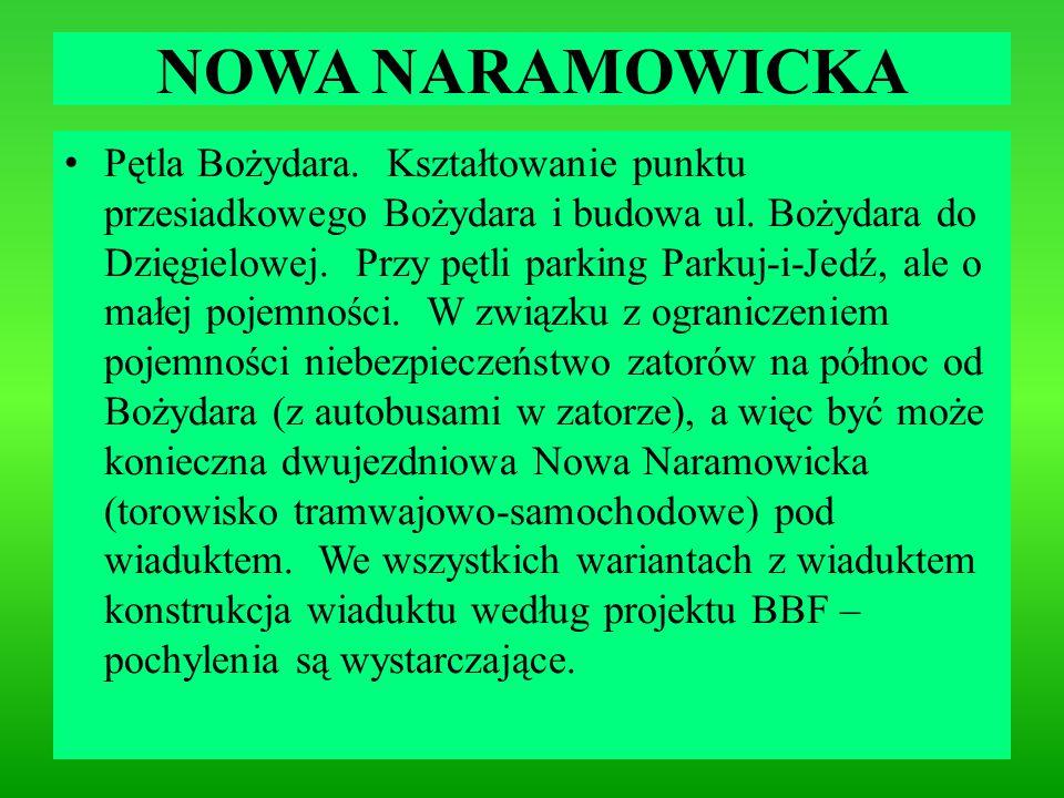 NOWA NARAMOWICKA