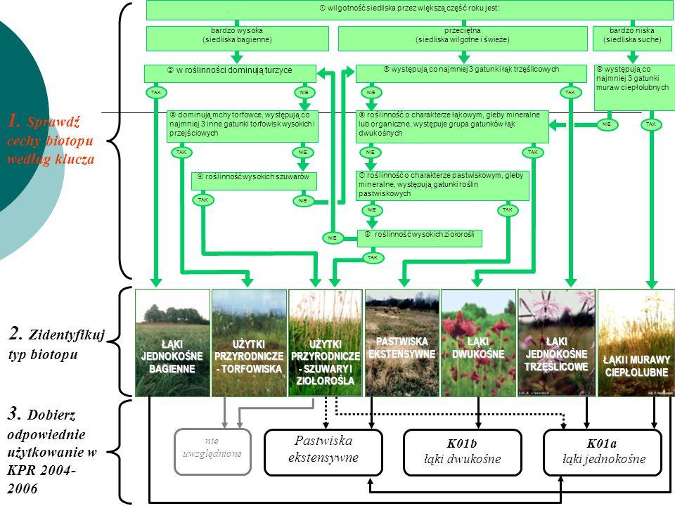 2. Zidentyfikuj typ biotopu