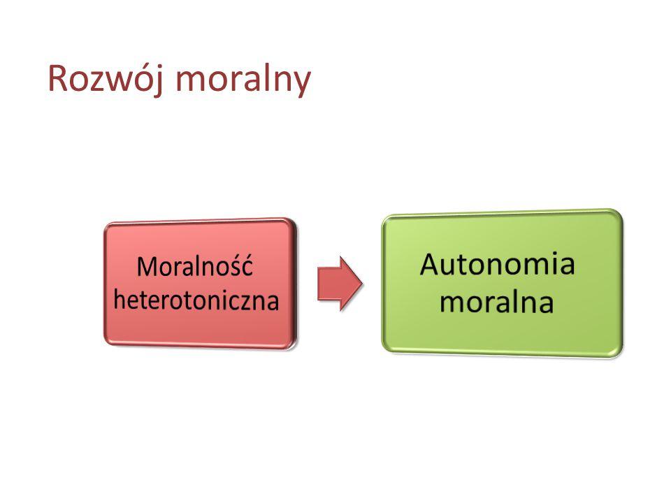 Moralność heterotoniczna