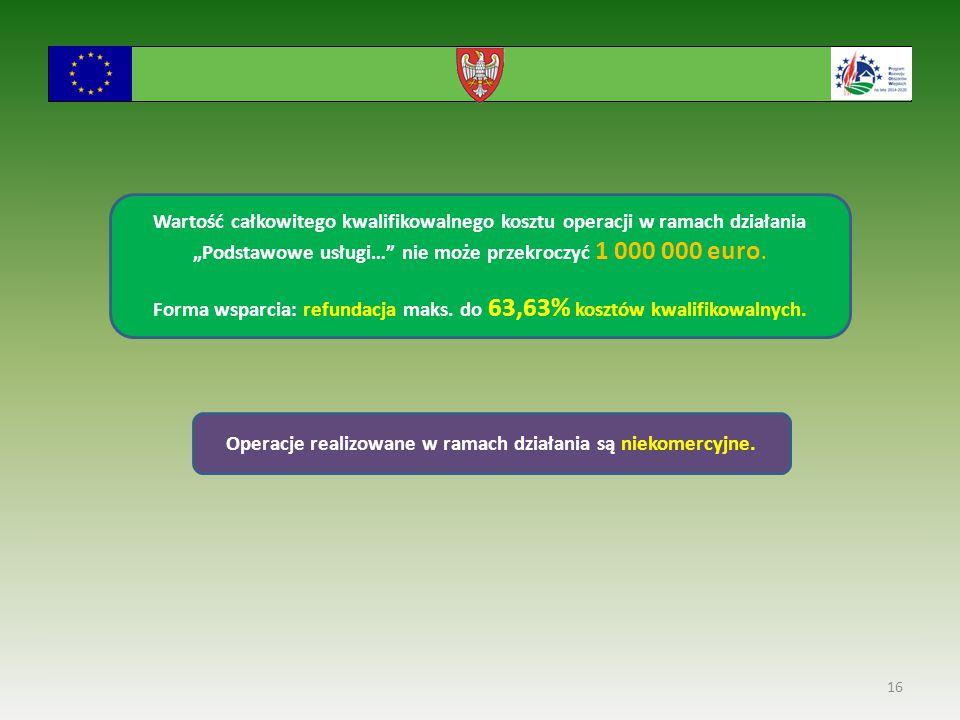 Forma wsparcia: refundacja maks. do 63,63% kosztów kwalifikowalnych.
