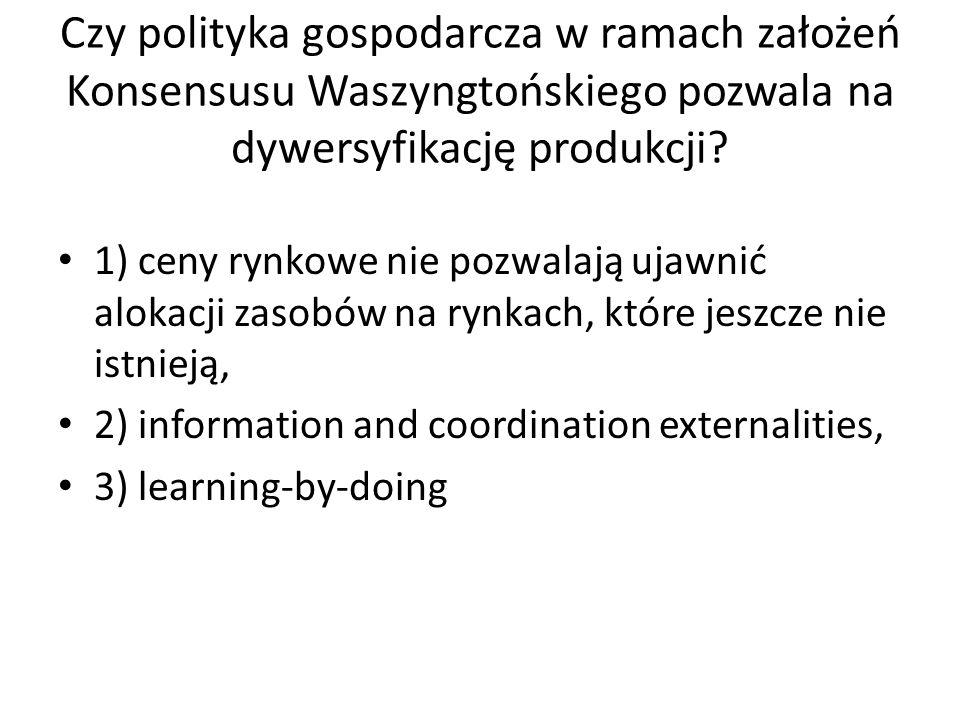 Czy polityka gospodarcza w ramach założeń Konsensusu Waszyngtońskiego pozwala na dywersyfikację produkcji