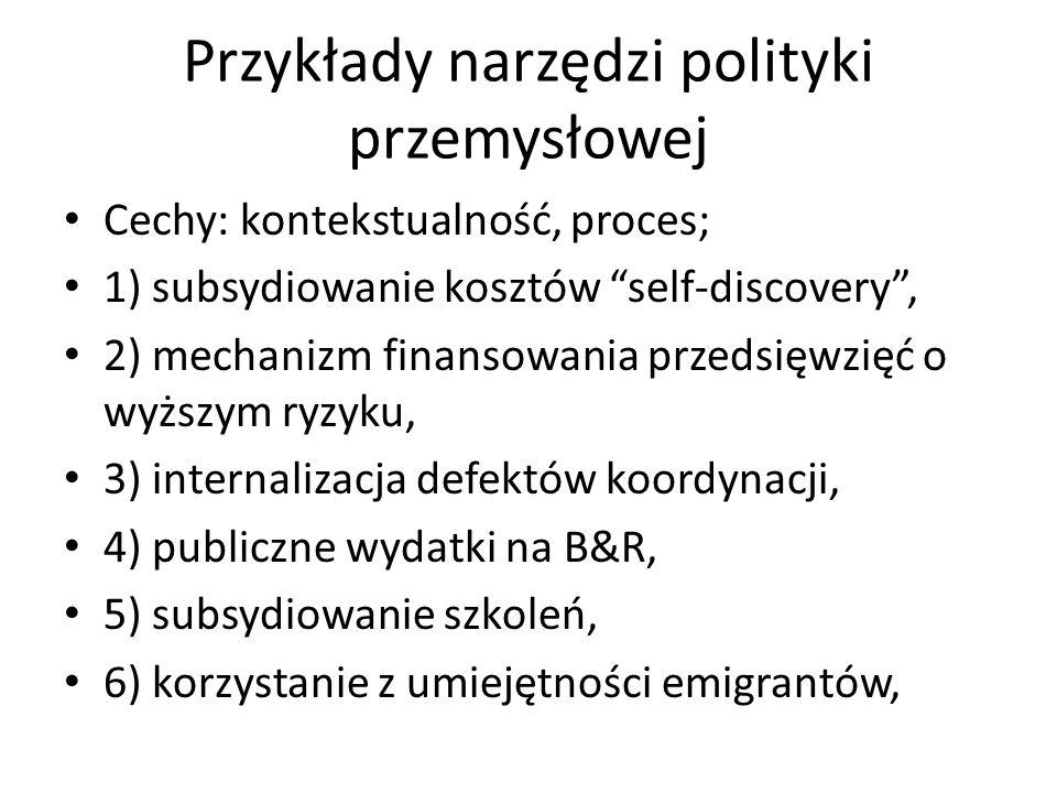 Przykłady narzędzi polityki przemysłowej