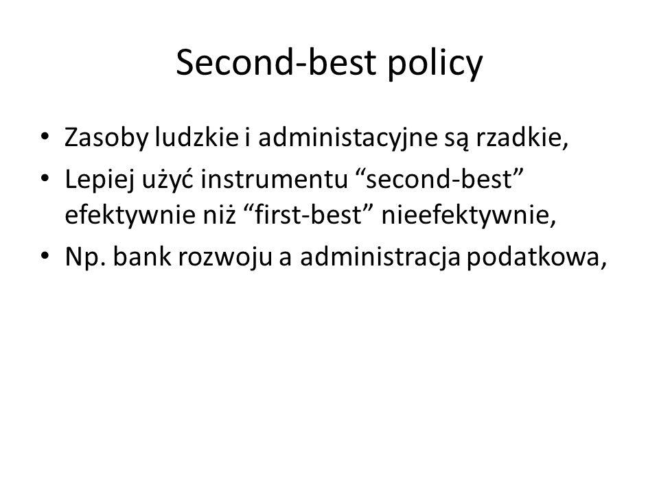 Second-best policy Zasoby ludzkie i administacyjne są rzadkie,