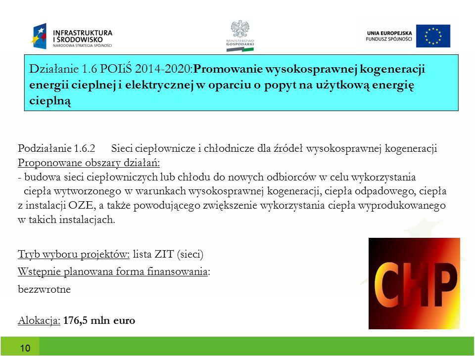 Działanie 1.6 POIiŚ 2014-2020:Promowanie wysokosprawnej kogeneracji energii cieplnej i elektrycznej w oparciu o popyt na użytkową energię cieplną