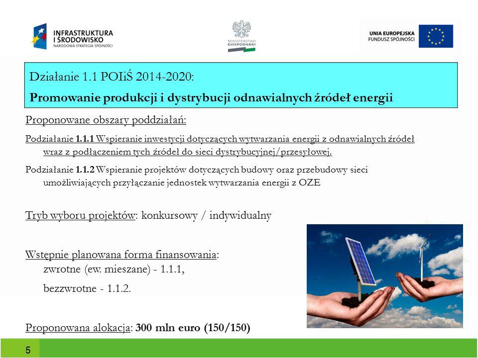 Promowanie produkcji i dystrybucji odnawialnych źródeł energii