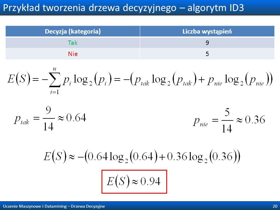 Przykład tworzenia drzewa decyzyjnego – algorytm ID3