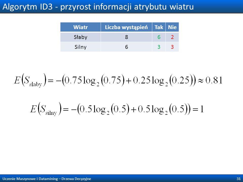 Algorytm ID3 - przyrost informacji atrybutu wiatru