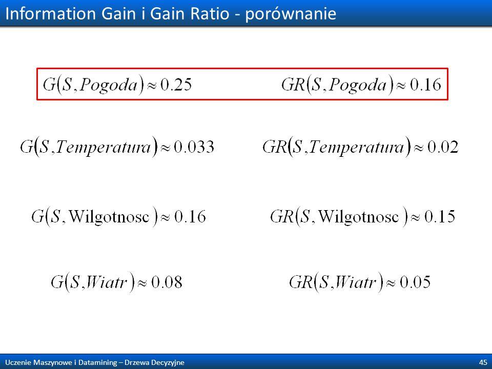 Information Gain i Gain Ratio - porównanie