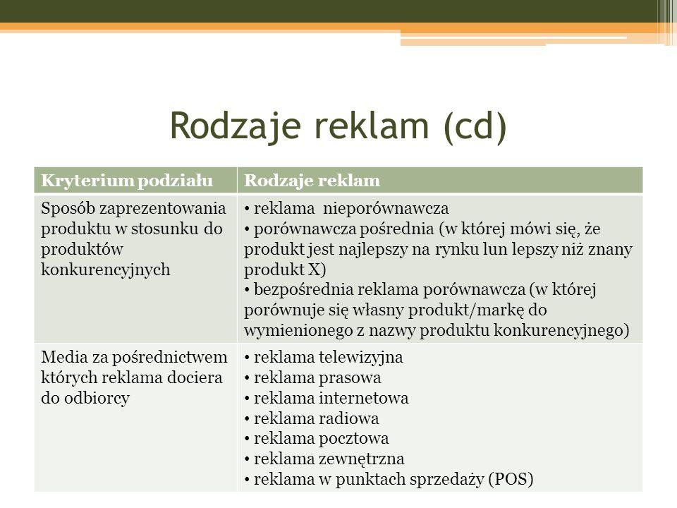 Rodzaje reklam (cd) Kryterium podziału Rodzaje reklam