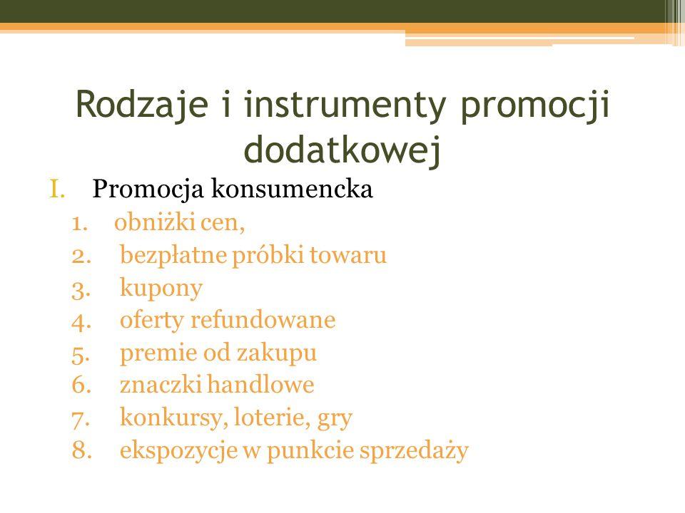 Rodzaje i instrumenty promocji dodatkowej