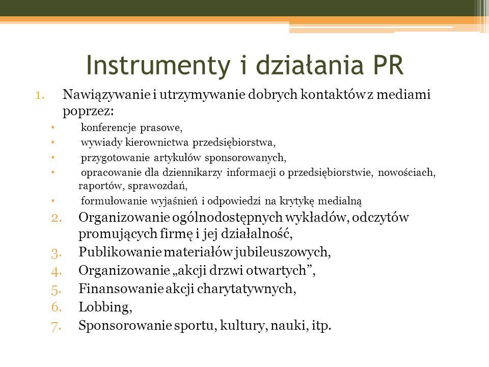 Instrumenty i działania PR