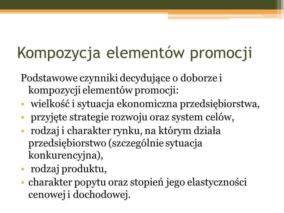 Kompozycja elementów promocji