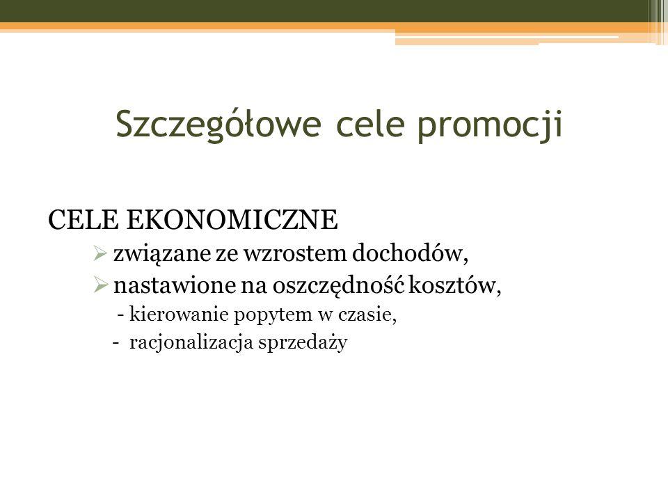 Szczegółowe cele promocji