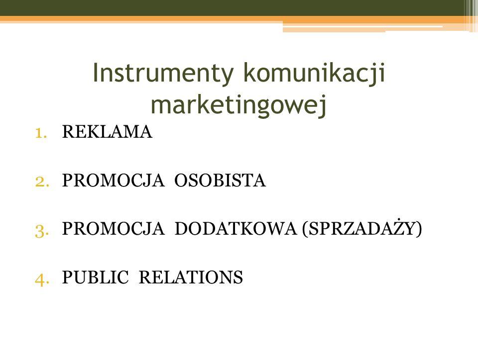 Instrumenty komunikacji marketingowej