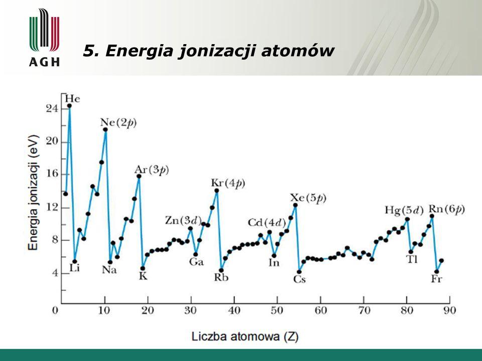 5. Energia jonizacji atomów