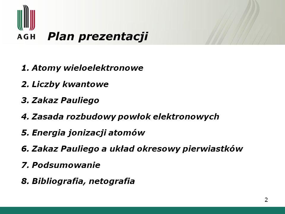 Plan prezentacji Atomy wieloelektronowe Liczby kwantowe Zakaz Pauliego