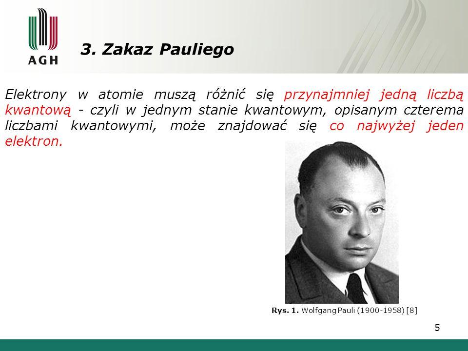 3. Zakaz Pauliego