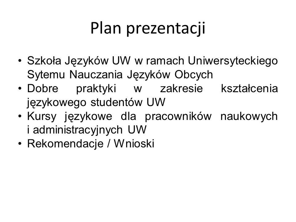 Plan prezentacji Szkoła Języków UW w ramach Uniwersyteckiego Sytemu Nauczania Języków Obcych.