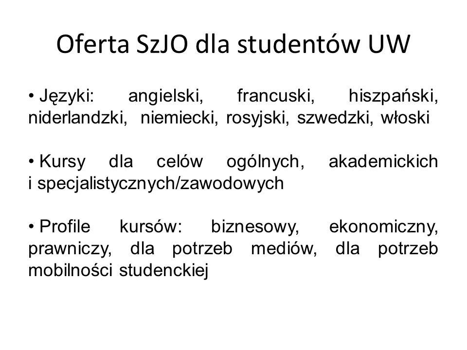 Oferta SzJO dla studentów UW