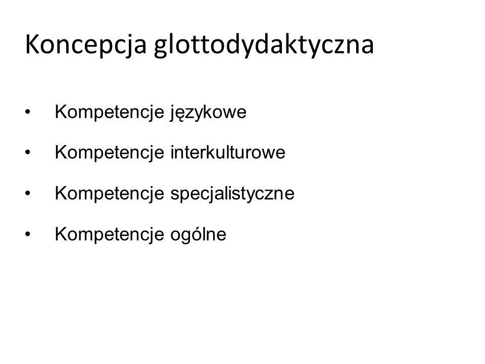 Koncepcja glottodydaktyczna