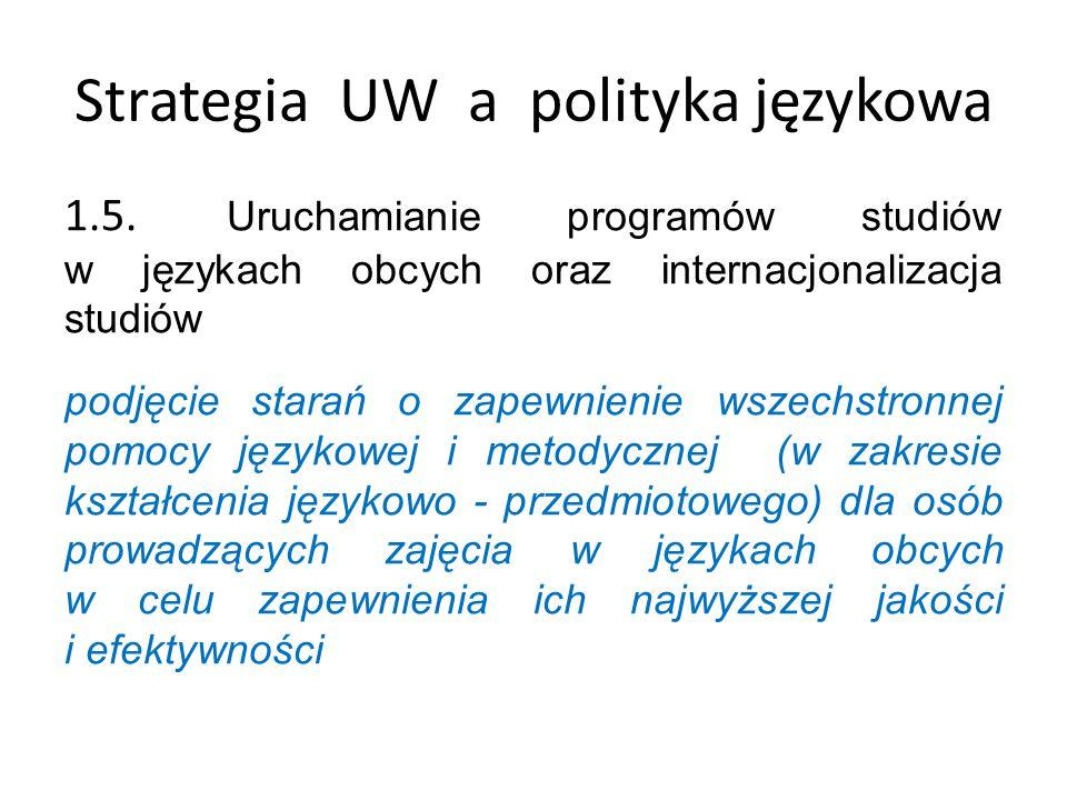 Strategia UW a polityka językowa
