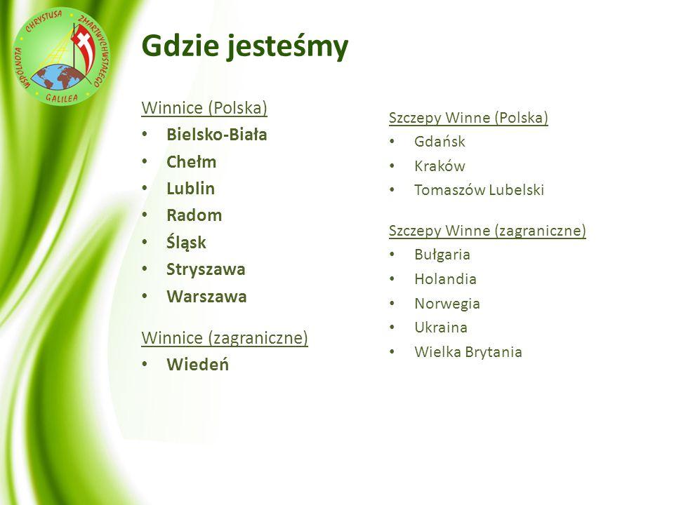 Gdzie jesteśmy Winnice (Polska) Bielsko-Biała Chełm Lublin Radom Śląsk