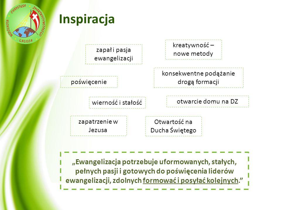 Inspiracja kreatywność – nowe metody. zapał i pasja ewangelizacji. konsekwentne podążanie drogą formacji.