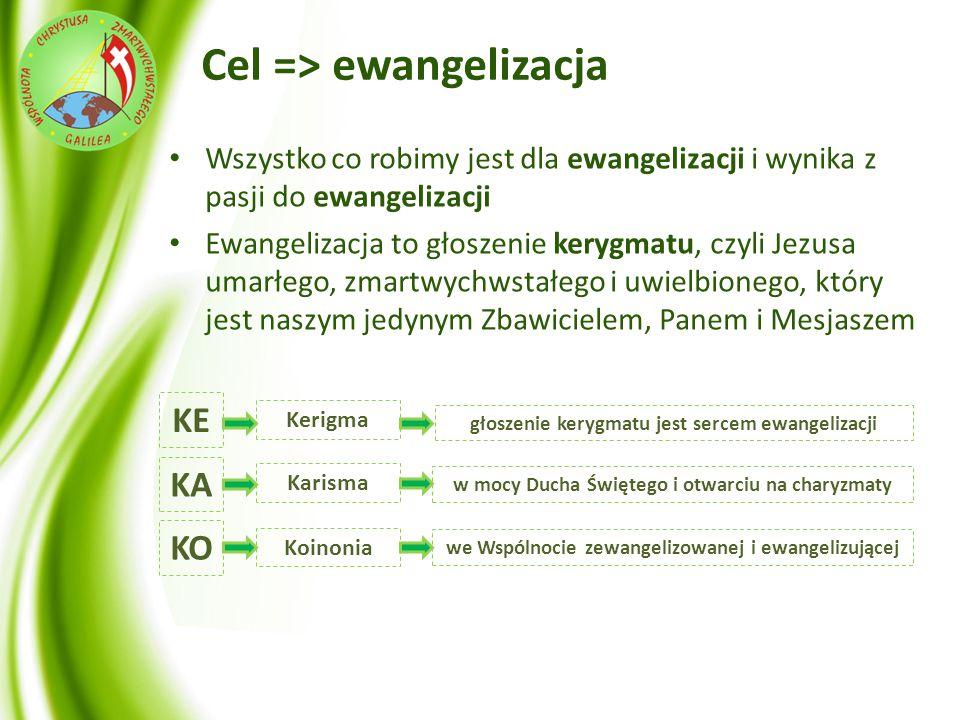 Cel => ewangelizacja