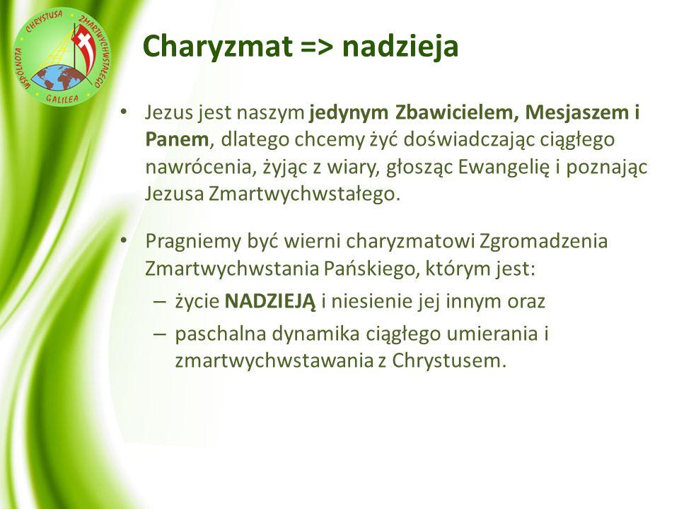 Charyzmat => nadzieja