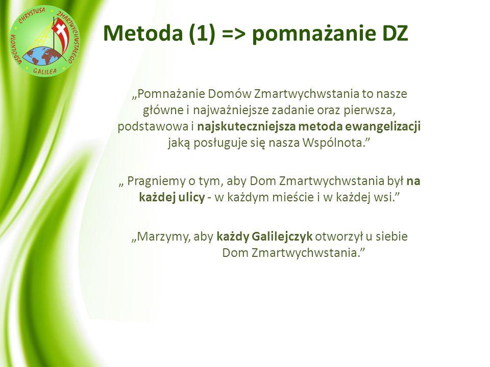Metoda (1) => pomnażanie DZ