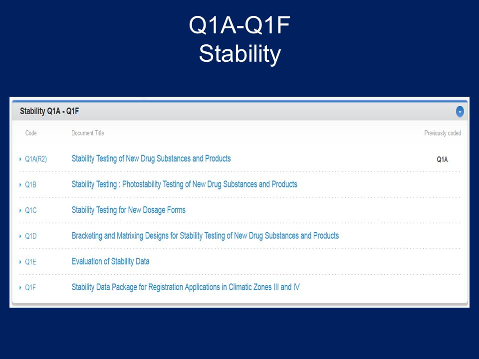 Q1A-Q1F Stability
