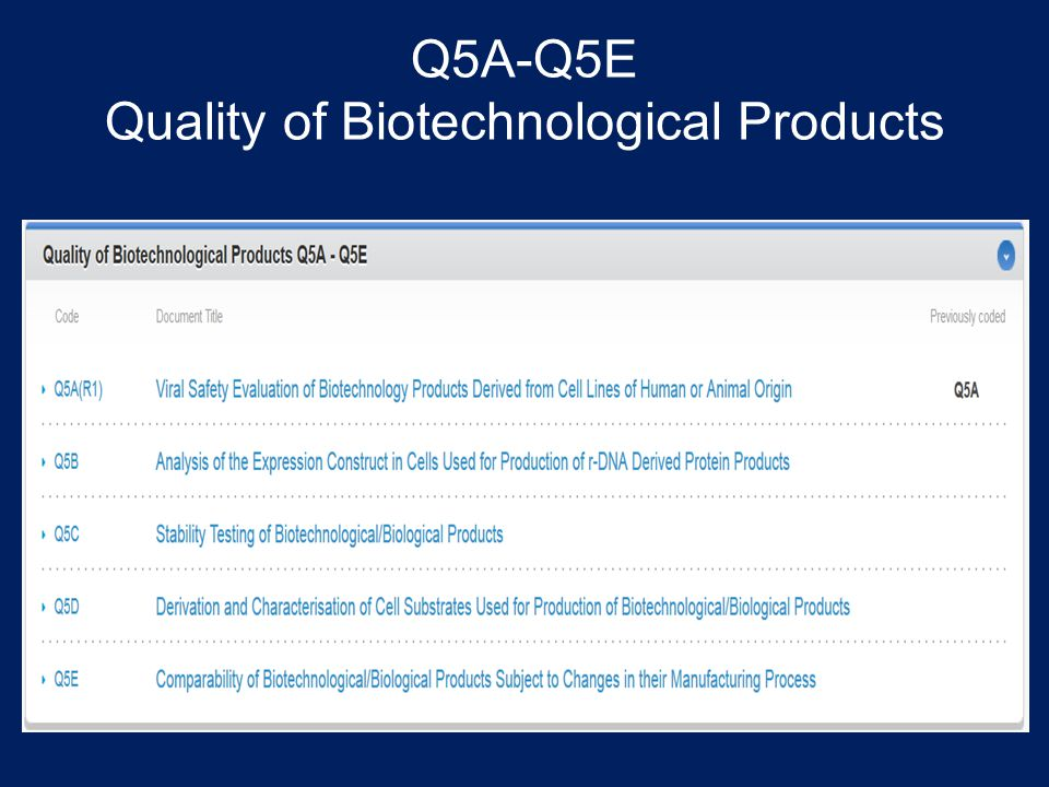 Q5A-Q5E Quality of Biotechnological Products