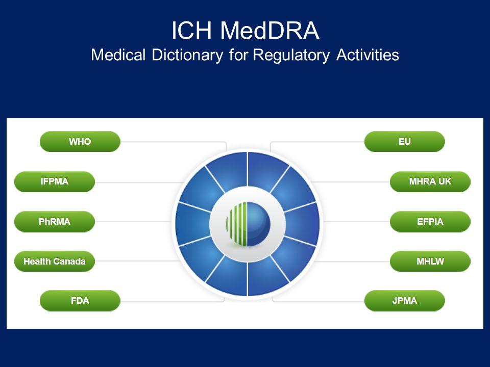 ICH MedDRA Medical Dictionary for Regulatory Activities