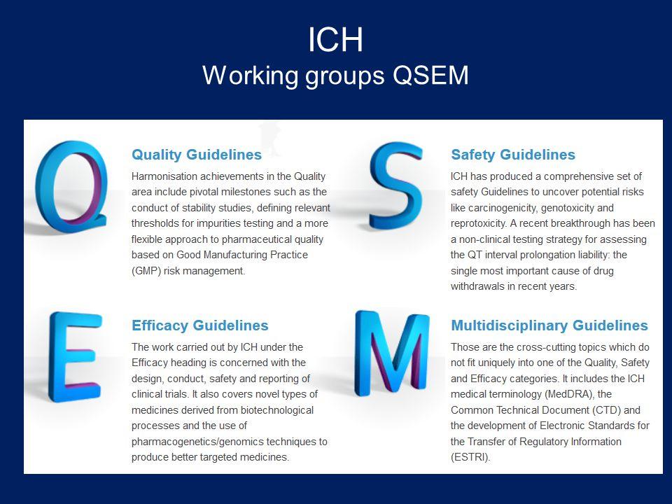 ICH Working groups QSEM
