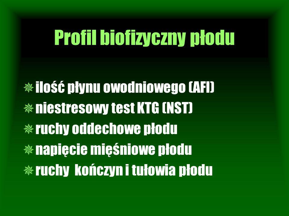 Profil biofizyczny płodu