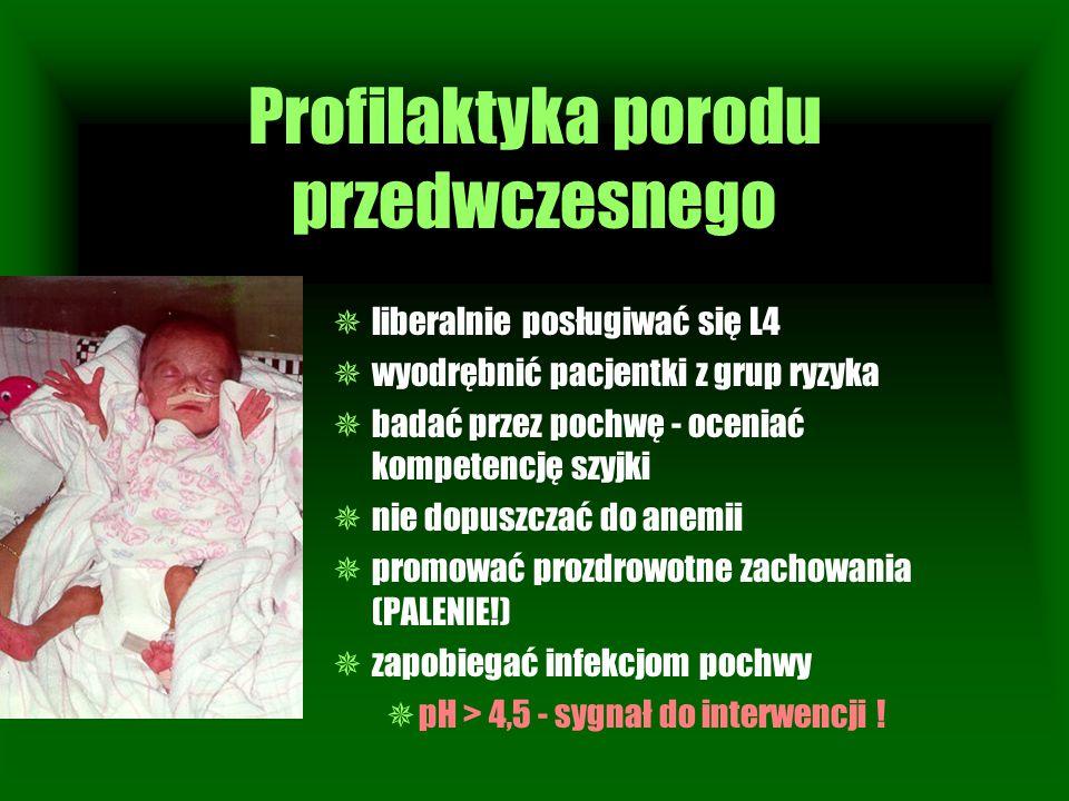 Profilaktyka porodu przedwczesnego