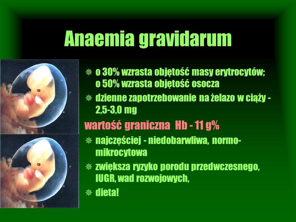 Anaemia gravidarum wartość graniczna Hb - 11 g%