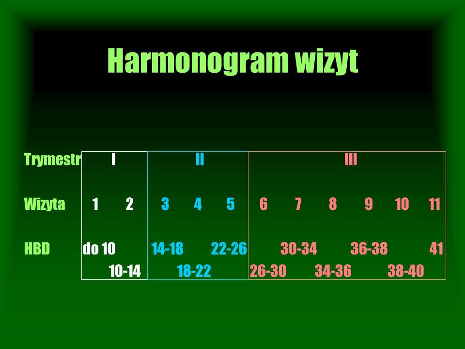 Harmonogram wizyt Trymestr I II III Wizyta 1 2 3 4 5 6 7 8 9 10 11