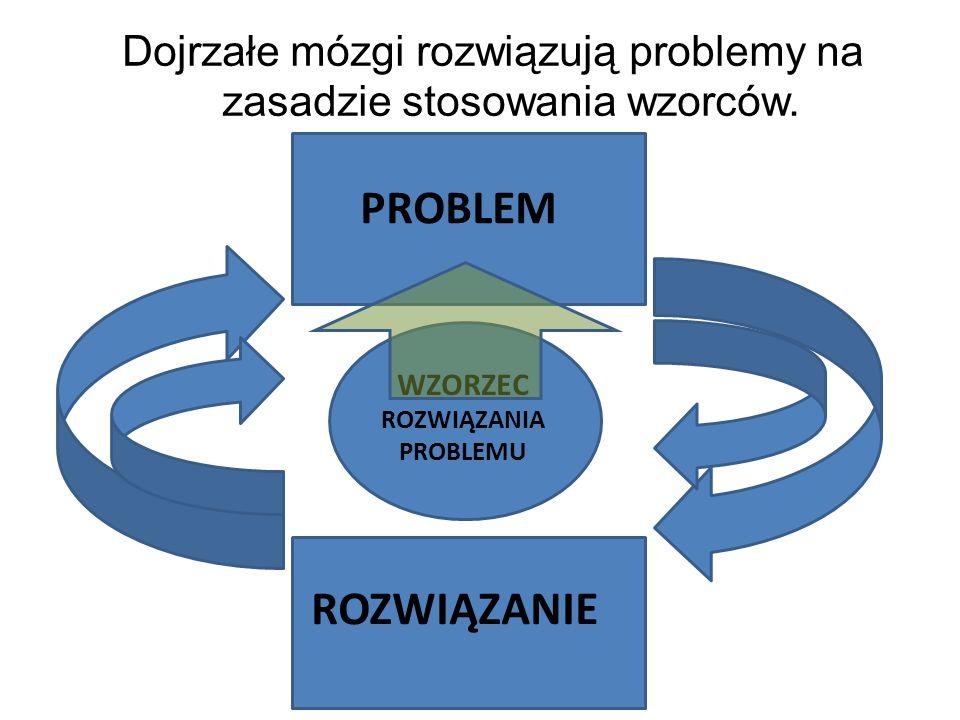WZORZEC ROZWIĄZANIA PROBLEMU