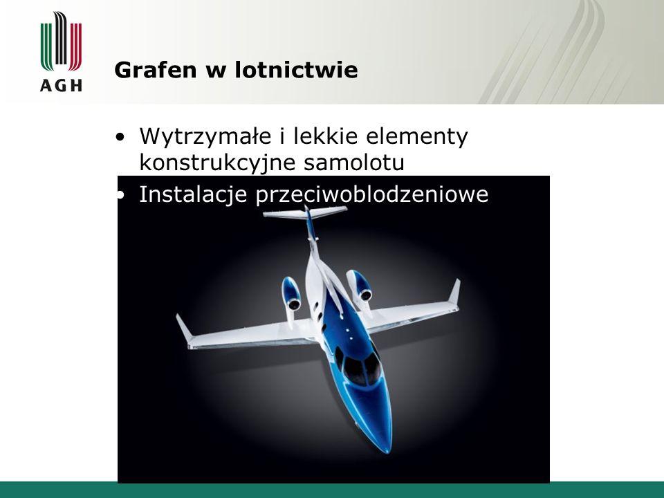 Grafen w lotnictwie Wytrzymałe i lekkie elementy konstrukcyjne samolotu.
